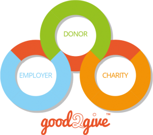 good2give-for_workplace-giving-to-brisbane-breast-cancer-charity